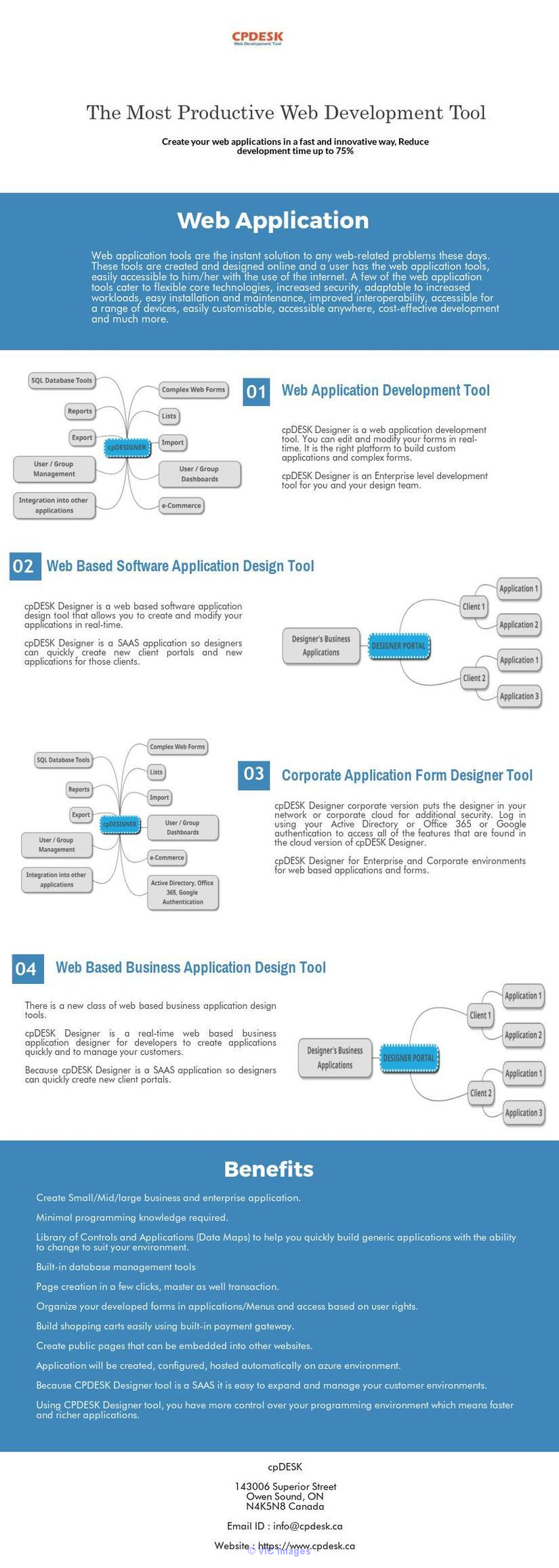 Web Application Development Tool | Web Development Tool Company calgary