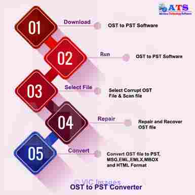 Convert OST to PST Tool calgary