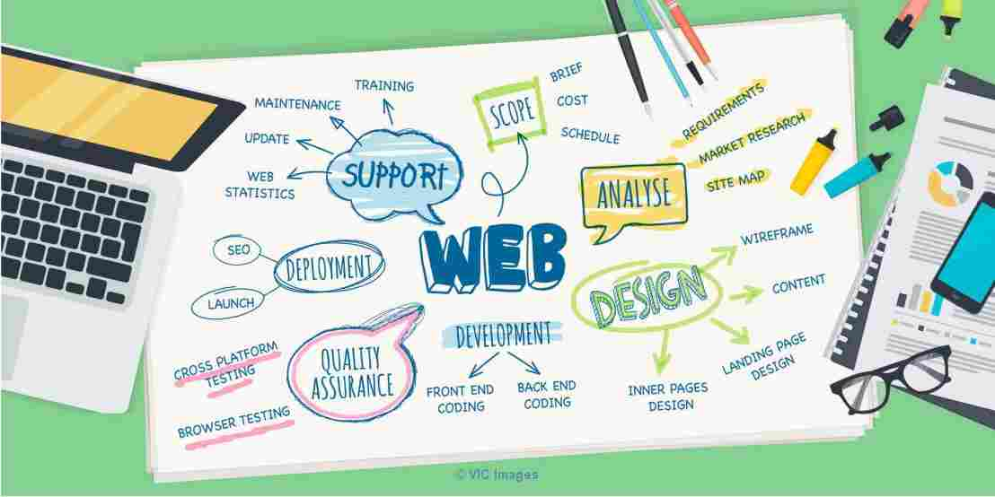 Affordable Website Designing Services calgary