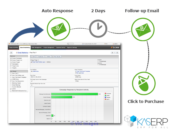 KASERP offers featured new methods software that help manage your cust calgary