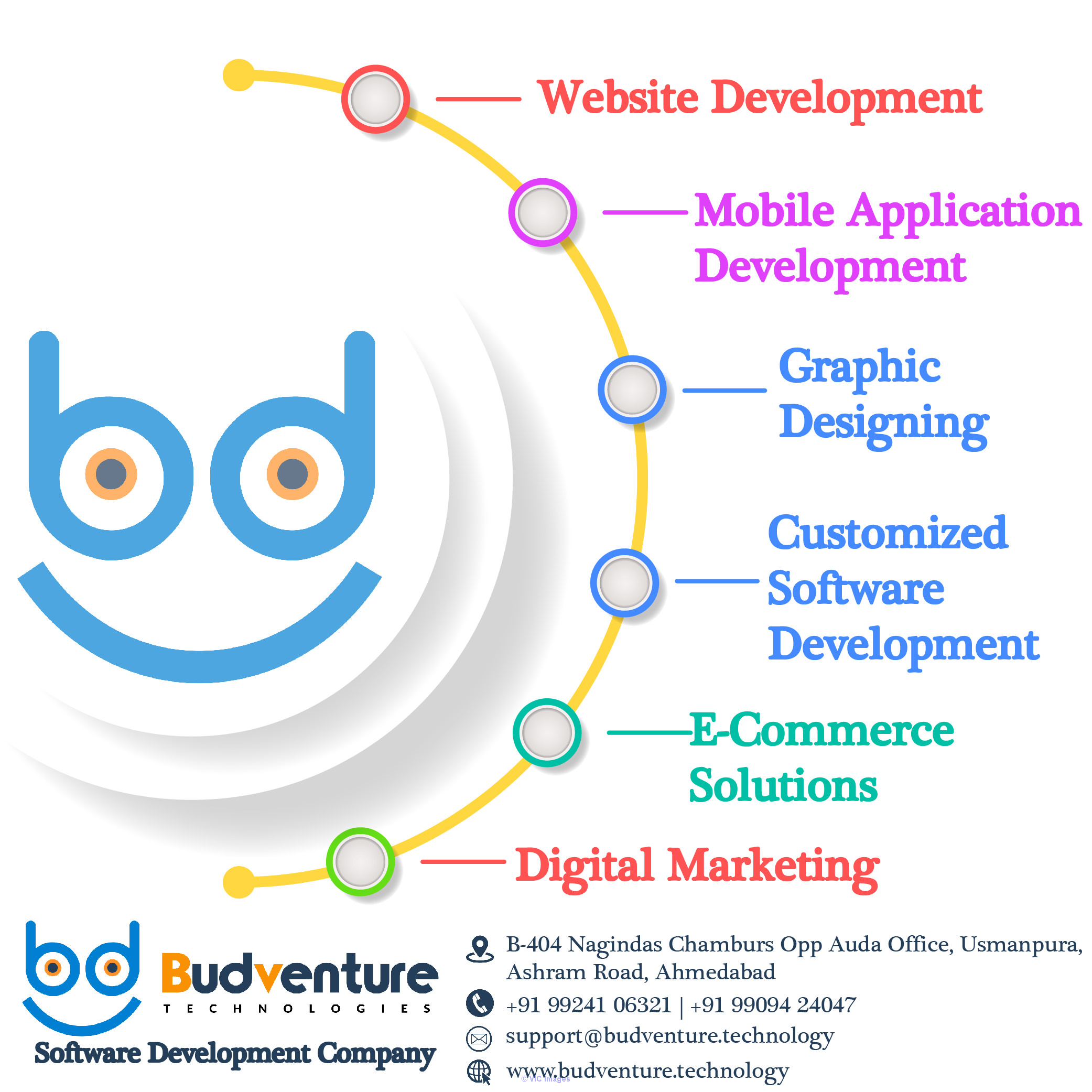 Best Web Development Company in Ahmedabad calgary