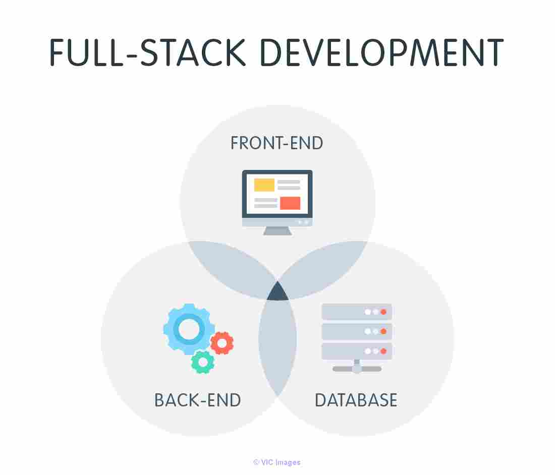 Full Stack Developer Hourly Rate and Remote Full Stack Developer calgary