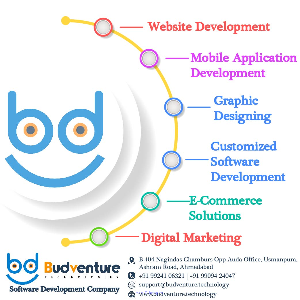 Best Web Development Company in Ahmedabad Calgary, Alberta, Canada Classifieds
