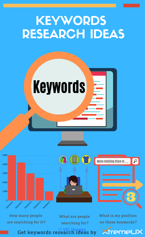 Keyword Research Ideas Provider - XtremeUX calgary