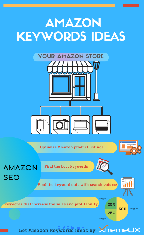 Increase Your Business with Amazon Keyword Ideas by XtremeUX Digital calgary